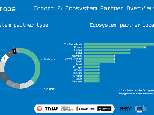 X-Europe Cohort 2: Ecosystem Builder Overview
