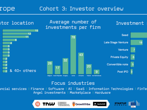 X-Europe Cohort 3: Investor Overview