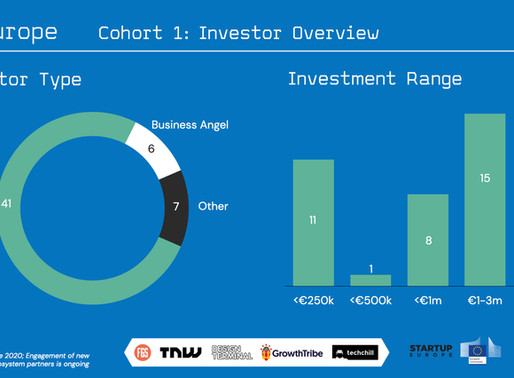 X-Europe Cohort 1: Investor Overview
