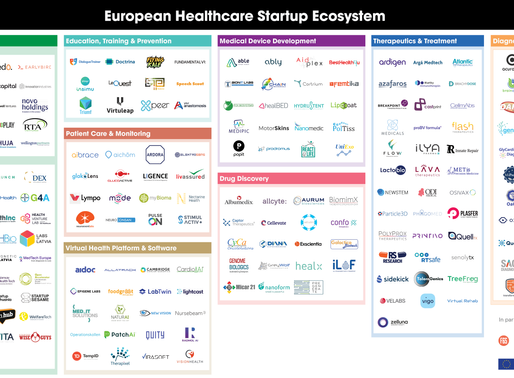 A detailed look a the companies driving health revolution in Europe