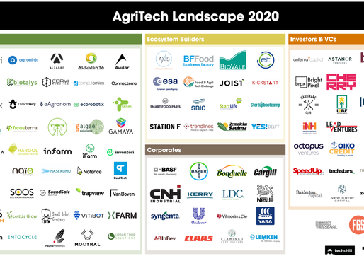 Disruption within the AgriTech Industry