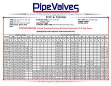 Pipe Chart_Edit.jpg