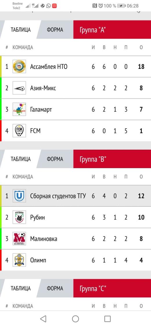 """Футбольная команда """"Малиновка"""""""