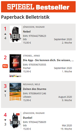 NEBEL is #1!