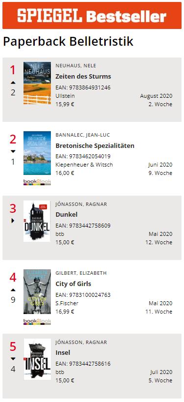 Spiegel Bestsellers