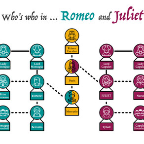 Who's Who in ... Romeo & Juliet