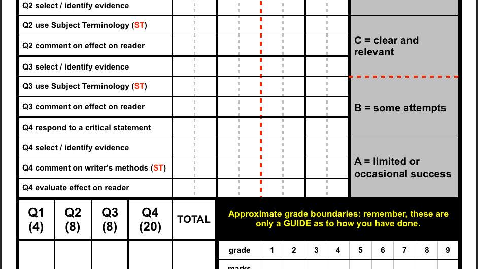 AQA GCSE LANGUAGE PAPER 1 SECTION A MARKSHEET