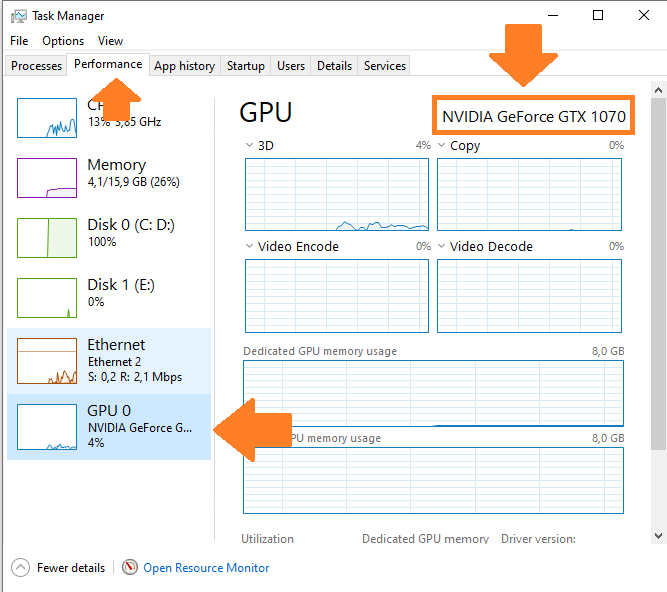 "A screenshot of the Task Manager´s ""Performance"" Tab. It shows the GPU menu and highlights the graphics card."