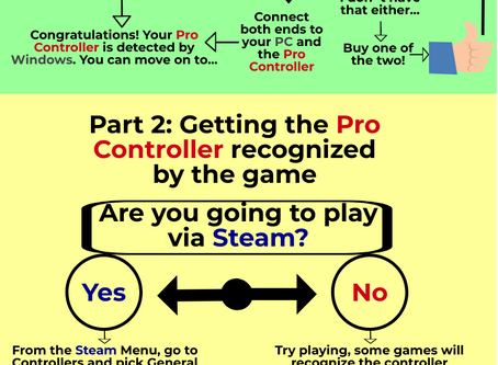 How to connect your Pro Controller to your PC (Infographic)