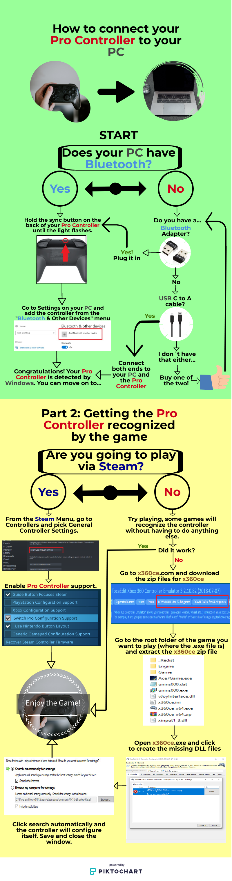 A flowchart infographic that explains how to connect a Nintendo Pro Controller to a computer that is running windows. The guide explains the process for PC´s with and without Bluetooth, and for games that are played in and outside of Steam.