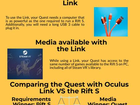 Oculus Rift S vs Oculus Quest (Infographic)