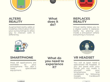 AR vs VR, what are their differences? (Infographic update)