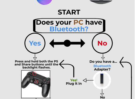 How to connect a PS4 controller to PC (Infographic)