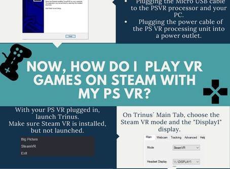 How to play VR games on PC with your Playstation VR (Infographic)