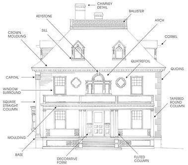 Architectual-accents (1).jpg