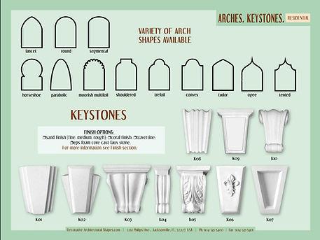 RESIDENTIAL Arches Keystones b