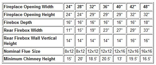Fireplace dimensions 2