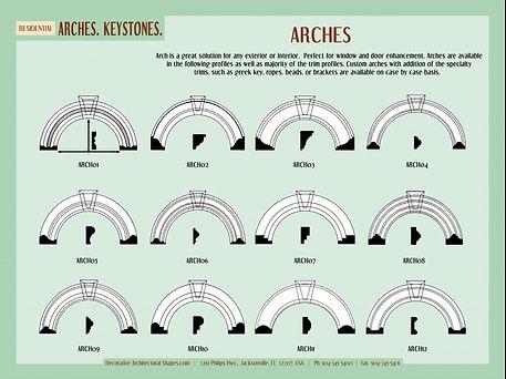 RESIDENTIAL Arches Keystones a