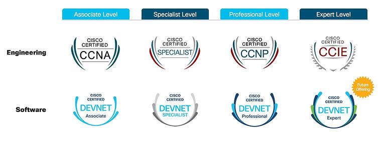 cisco nouvelles certifications.jpg