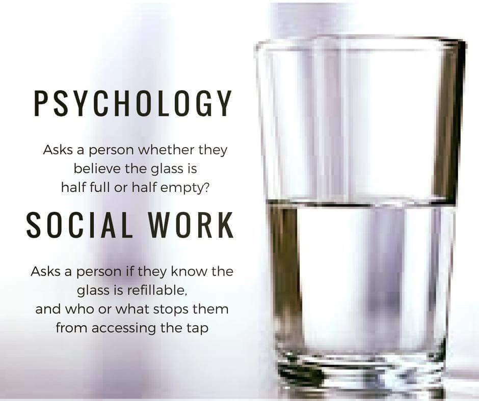 Psychology v SW.jpg
