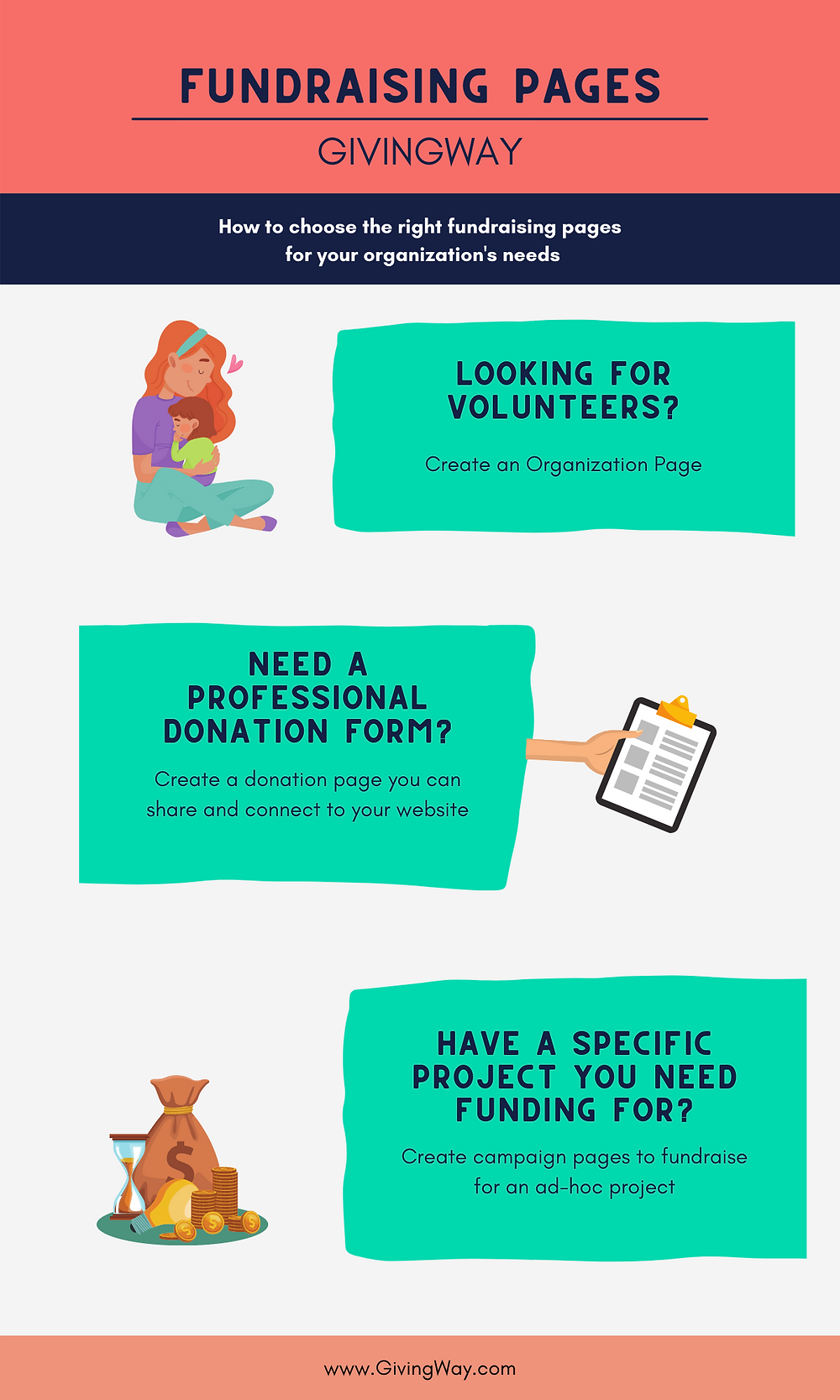 How to choose the right fundraising tool from GivingWay Infographic