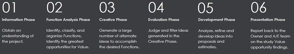 VE phases.JPG