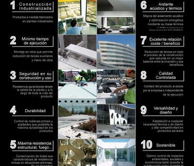 Las 10 ventajas pricipales de construir con prefabricados de hormigón.
