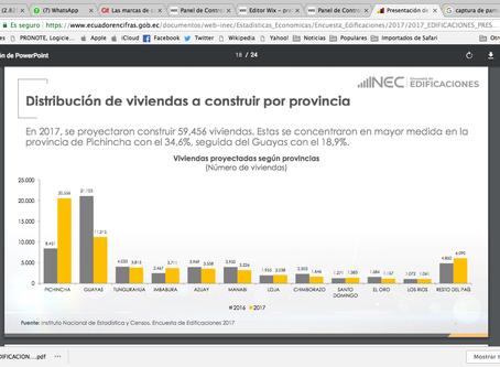 Distribucion de vivienda a contruir por provincia. www.techart.ec #construccionsostenible #hormigon