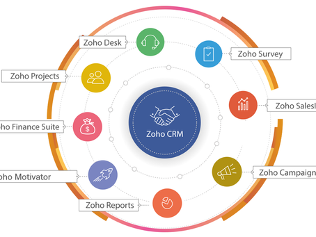 Why Implement Zoho CRM !