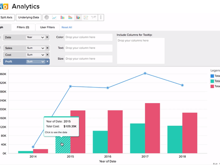 Zoho Analytics - An Online Reporting Tool