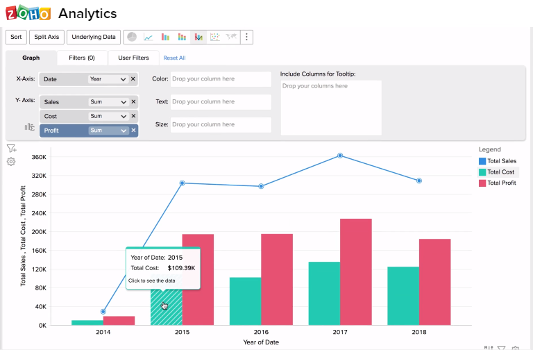 Zoho Analytics Image