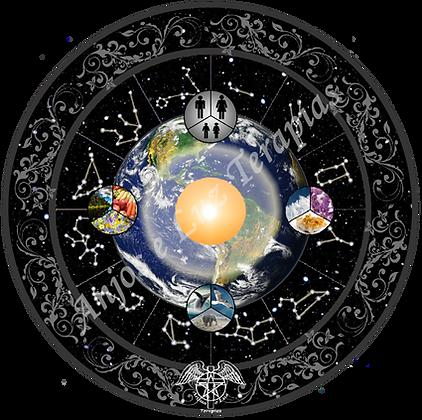 Mandala da Terra