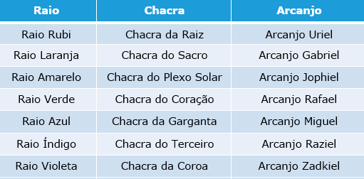 Tabela_Chacra.png