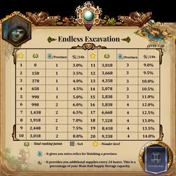 AW Gems Endless Excavation