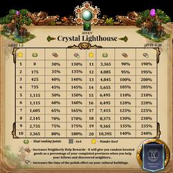 AW Gems  Crystal Lighthouse