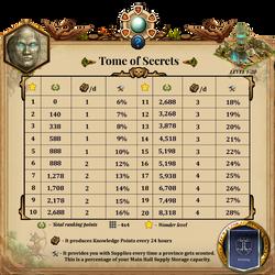 AW Gems Tome of Secrets