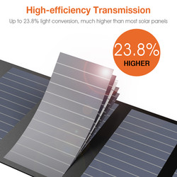 Solar Charger Fast
