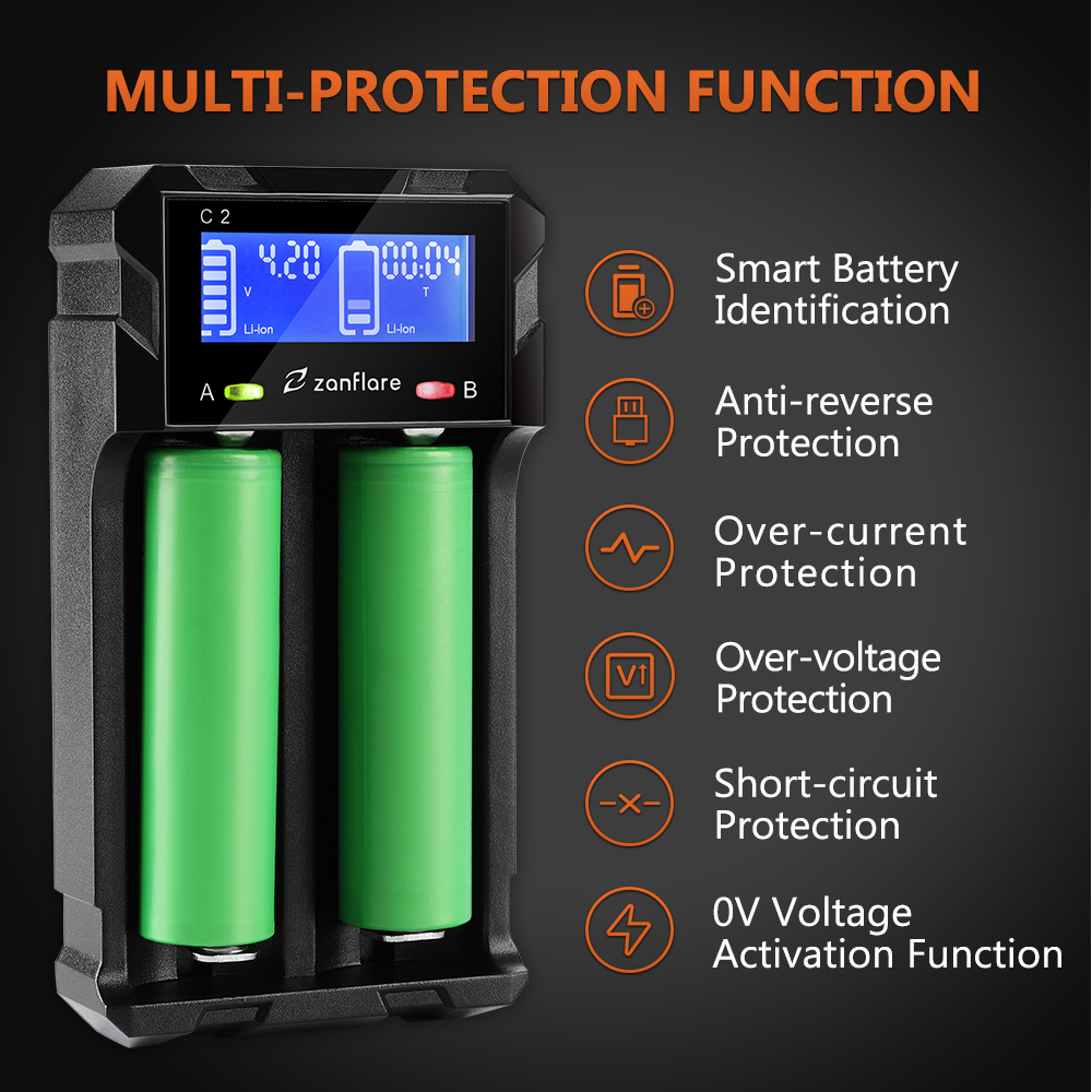 Battery Charger Safe