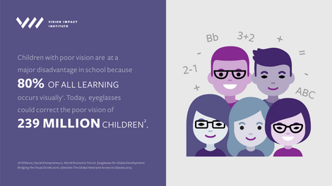 Children With Poor Vision at Disadvantage in School