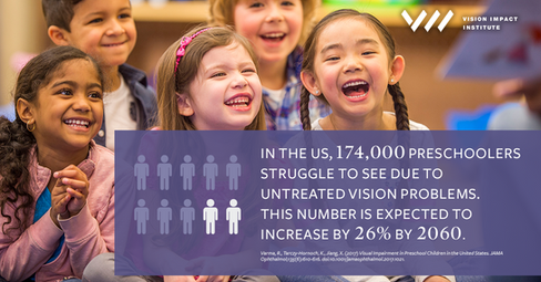 US Preschoolers Suffer With Poor Vision