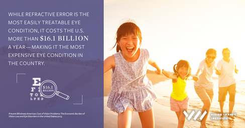 Poor Vision Costs US Millions Annually