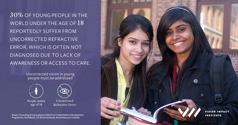 Lack of Access to Care Affects Teens Vision