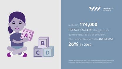 US Preschoolers Impacted by Poor Vision