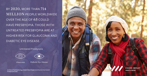 Uncorrected Presbyopia Affects Millions of Aging Worldwide