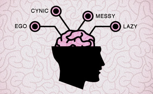 Craphic of head and brain listing the negative personality traits ego. cynic, messy, and lazy