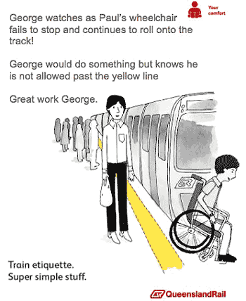 Train etiquette parody poster, george doesn't save handicapped person from falling because he wont cross the yellow line