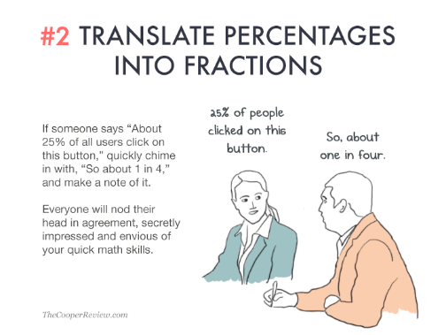 ten tricks to appear smart in meetings - translate percentages into fractions