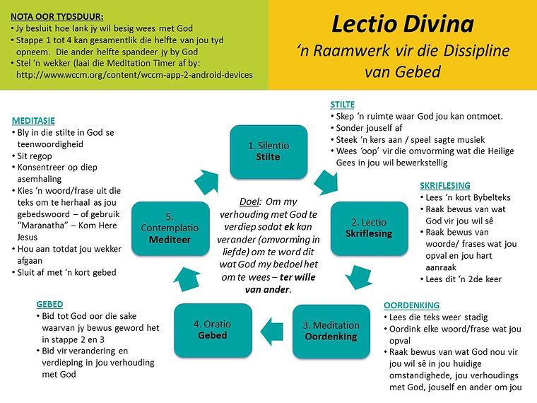 Lectio_Divina_–_'n_Raamwerk_vir_die_Diss