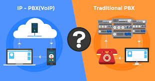 PBX, IP PBX, VOIP: Understanding the Basics of Business Phone Systems