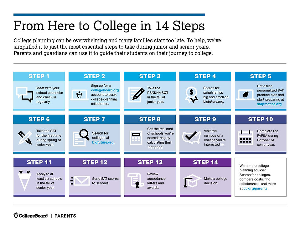 parent-toolkit-college-planning-overview
